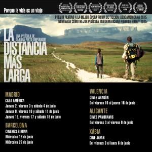 La distancia más larga en España