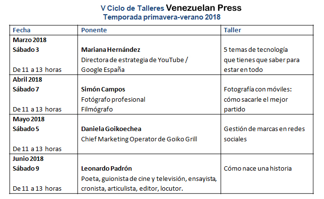 V Ciclo Talleres Venezuelan Press